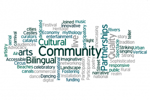 articulture-wordle